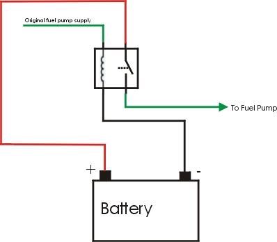 Fuel Pump Relay Mod