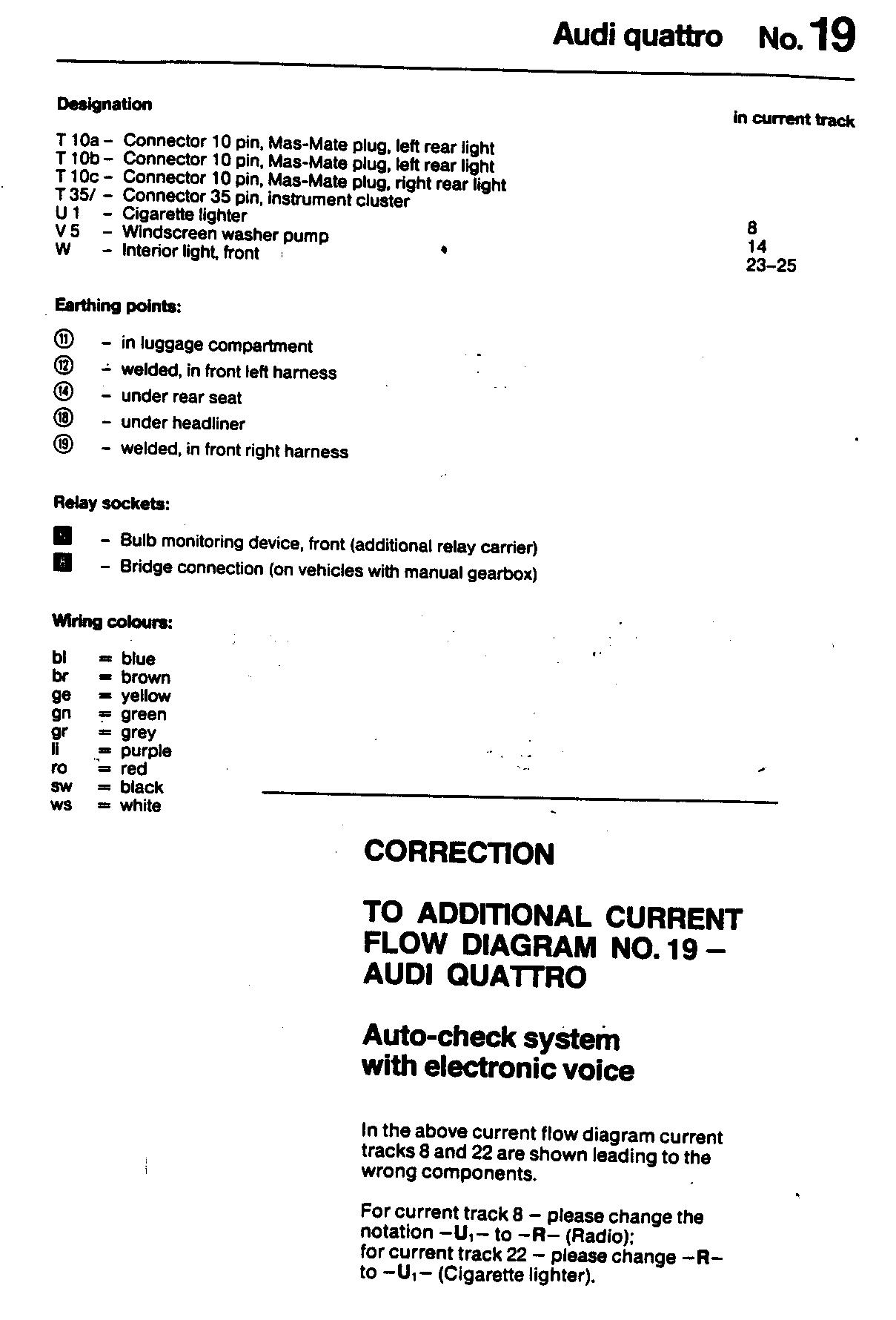 Audi Ur Quattro 1985 Wiring Diagrams Diagram For Cigarette Lighter 19 Auto Check With Voice Index 2